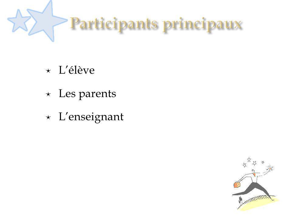 Participants principaux