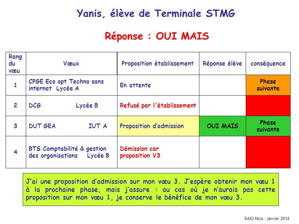 Yanis, élève de Terminale STMG Proposition établissement