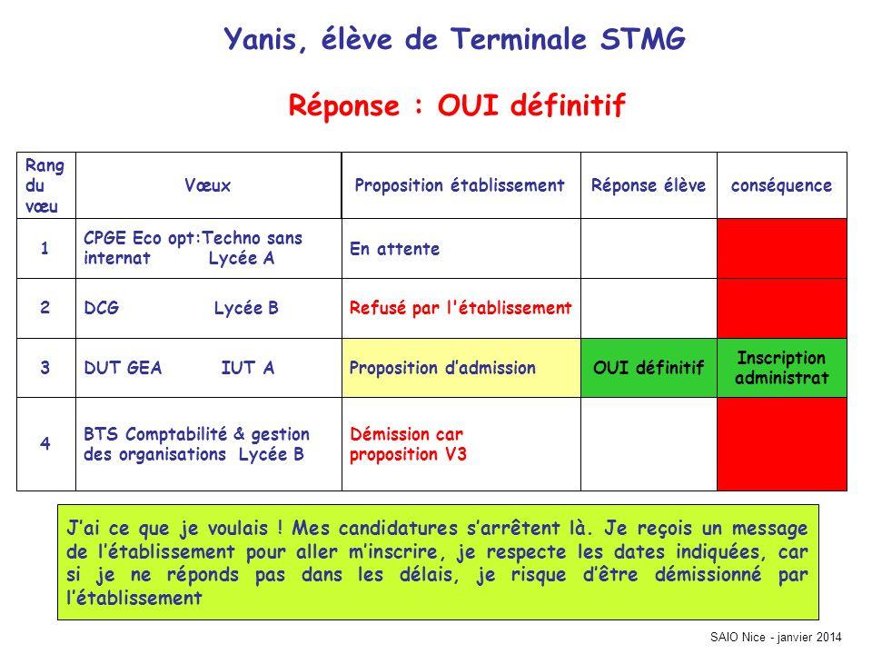 Yanis, élève de Terminale STMG Réponse : OUI définitif