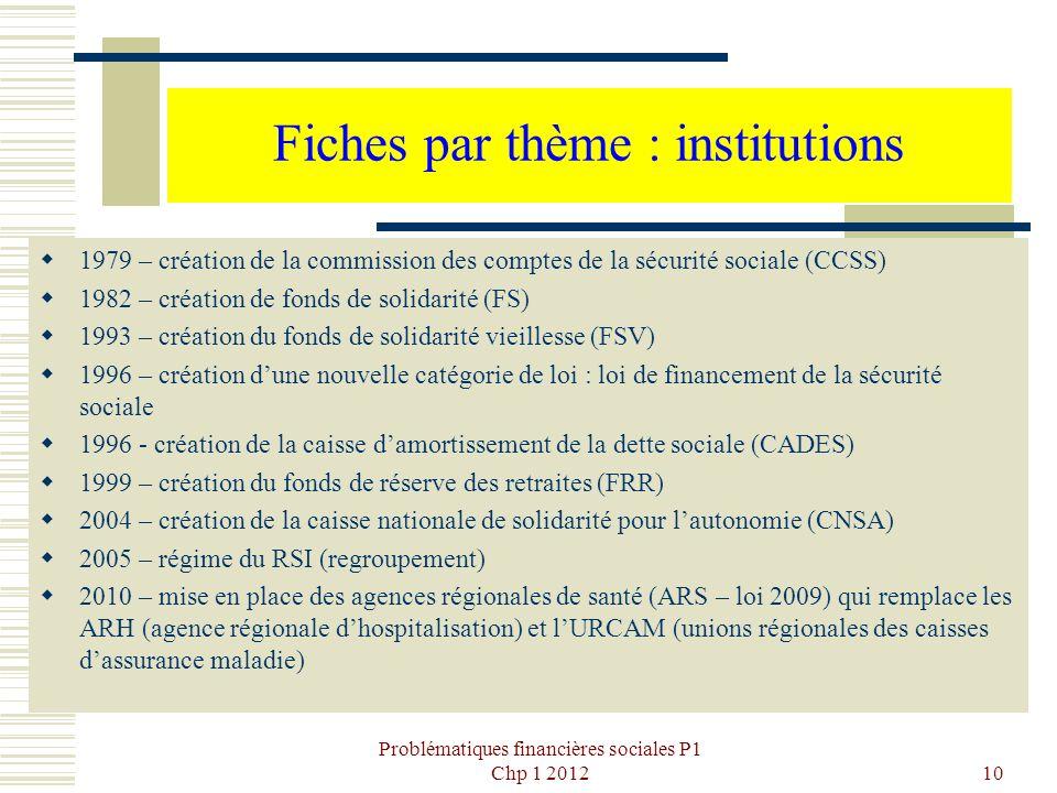 Fiches par thème : institutions