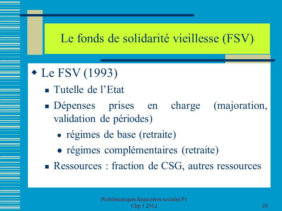 Le fonds de solidarité vieillesse (FSV)