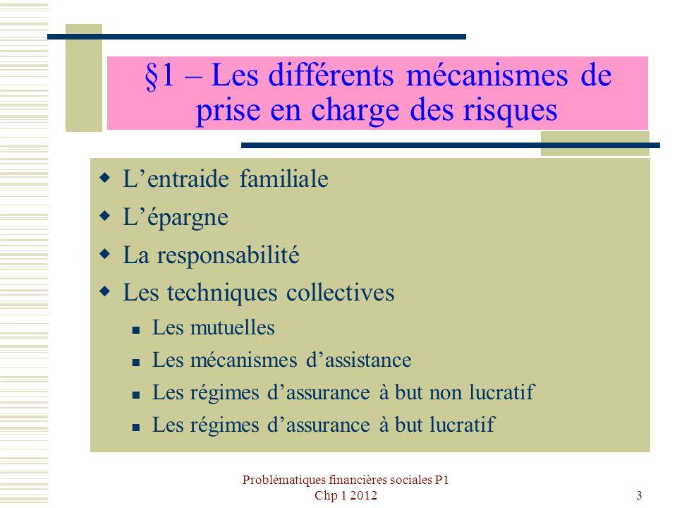 §1 – Les différents mécanismes de prise en charge des risques