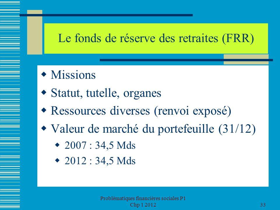 Le fonds de réserve des retraites (FRR)