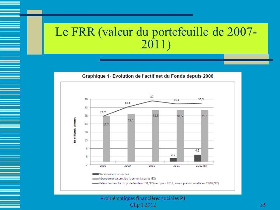 Le FRR (valeur du portefeuille de 2007-2011)