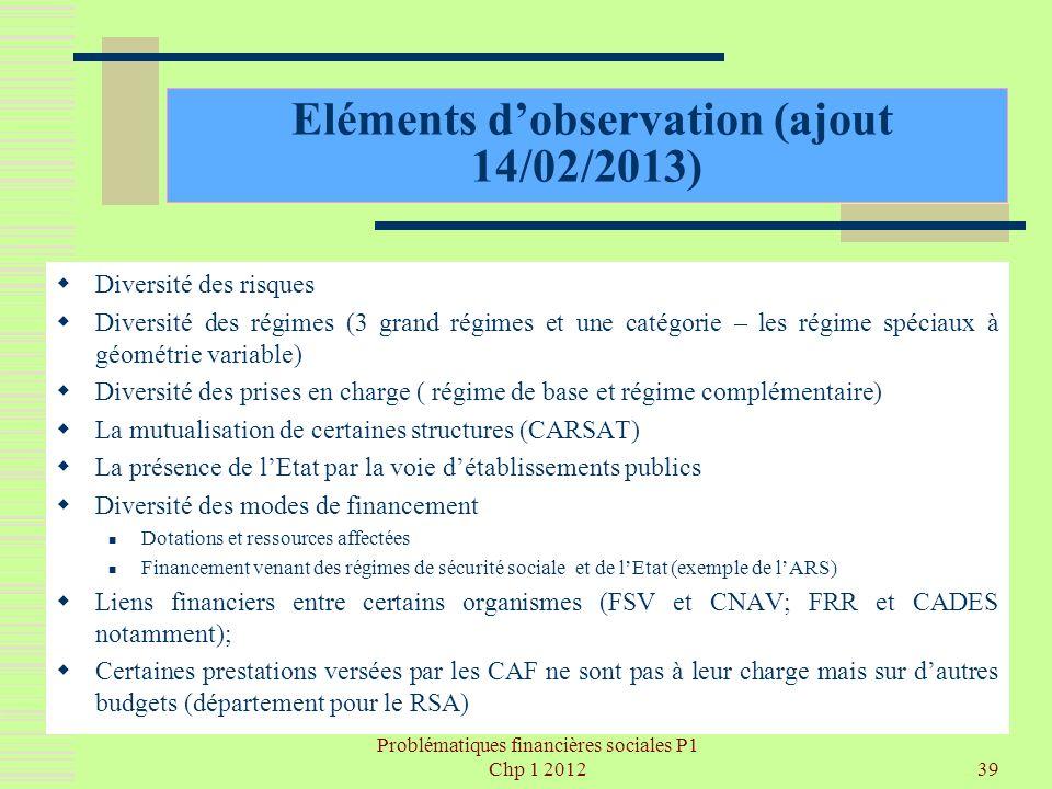 Eléments d'observation (ajout 14/02/2013)