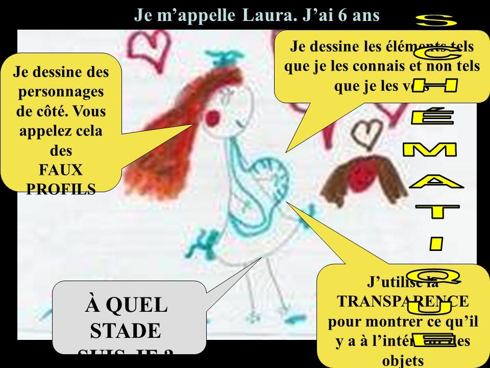 SCHÉMATIQUE À QUEL STADE SUIS-JE Je m'appelle Laura. J'ai 6 ans