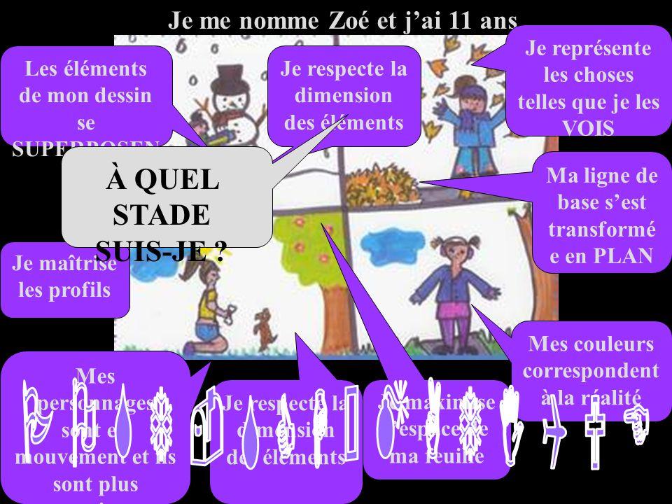 POST-SCHÉMATIQUE À QUEL STADE SUIS-JE Je me nomme Zoé et j'ai 11 ans