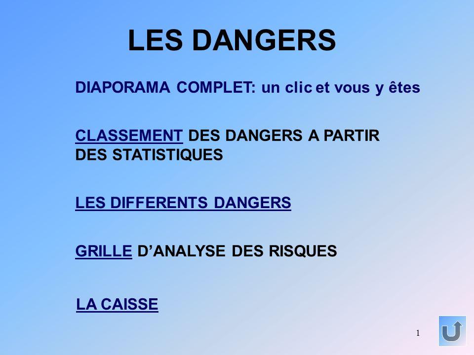 LES DANGERS DIAPORAMA COMPLET: un clic et vous y êtes
