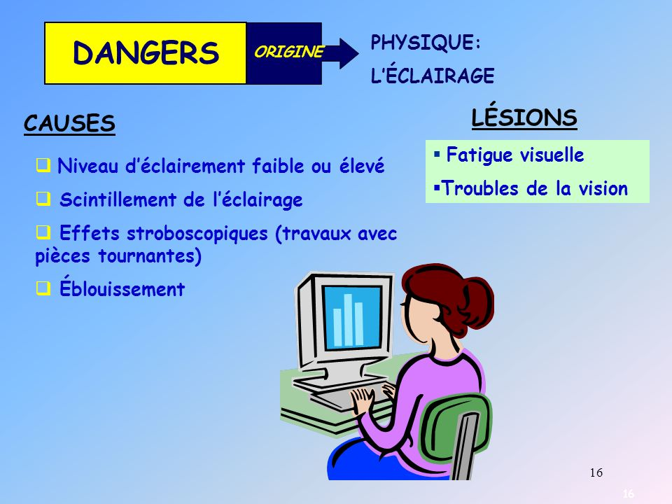 DANGERS LÉSIONS CAUSES PHYSIQUE: L'ÉCLAIRAGE Fatigue visuelle