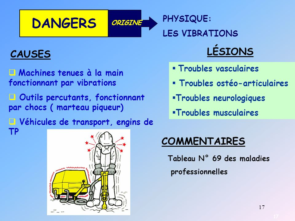 DANGERS LÉSIONS CAUSES COMMENTAIRES PHYSIQUE: LES VIBRATIONS