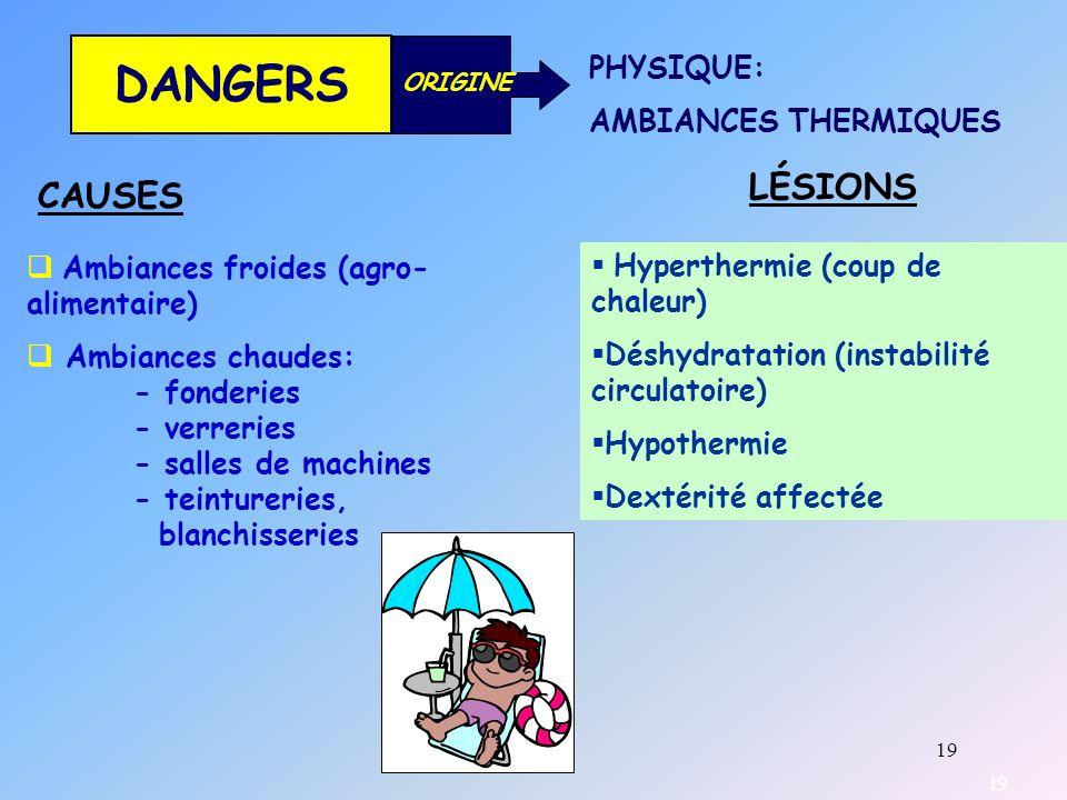 DANGERS LÉSIONS CAUSES PHYSIQUE: AMBIANCES THERMIQUES