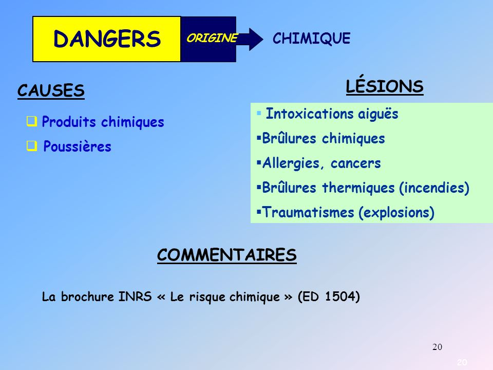 DANGERS LÉSIONS CAUSES COMMENTAIRES CHIMIQUE Intoxications aiguës