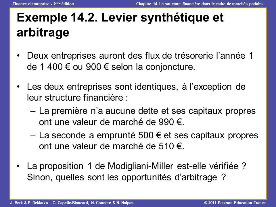 Exemple 14.2. Levier synthétique et arbitrage