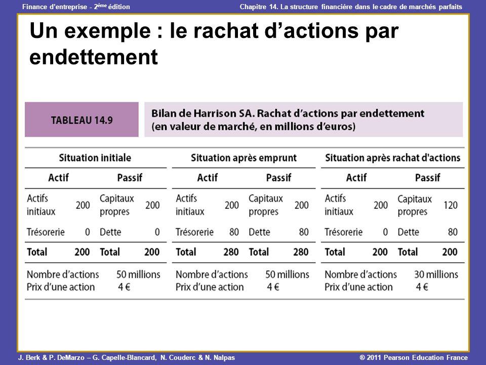 Un exemple : le rachat d'actions par endettement