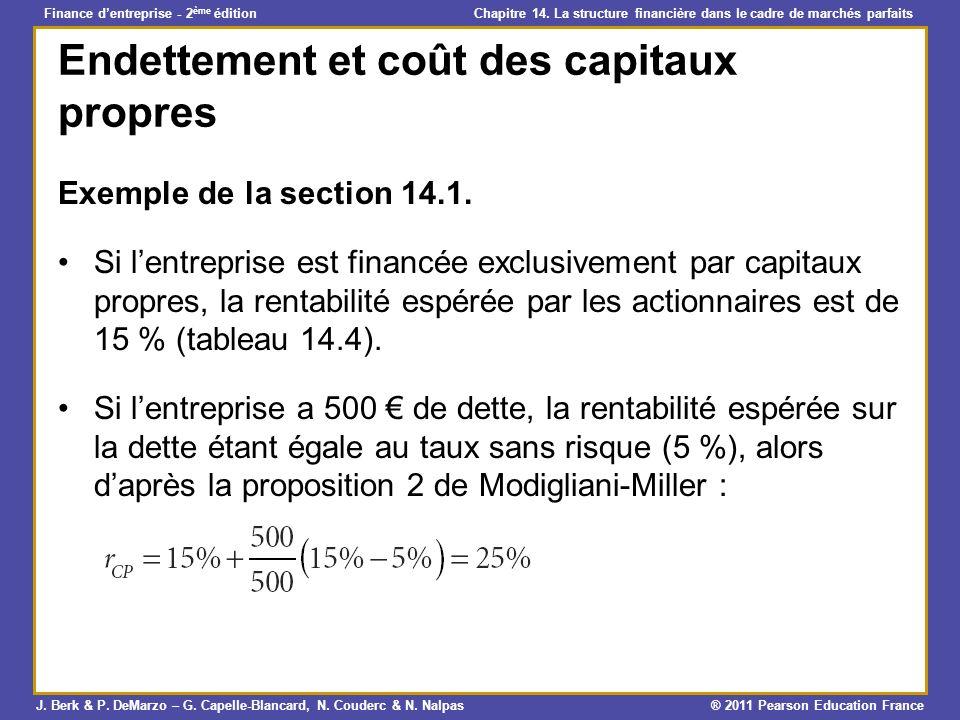 Endettement et coût des capitaux propres