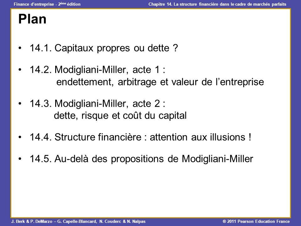 Plan 14.1. Capitaux propres ou dette