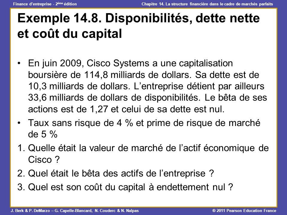 Exemple 14.8. Disponibilités, dette nette et coût du capital