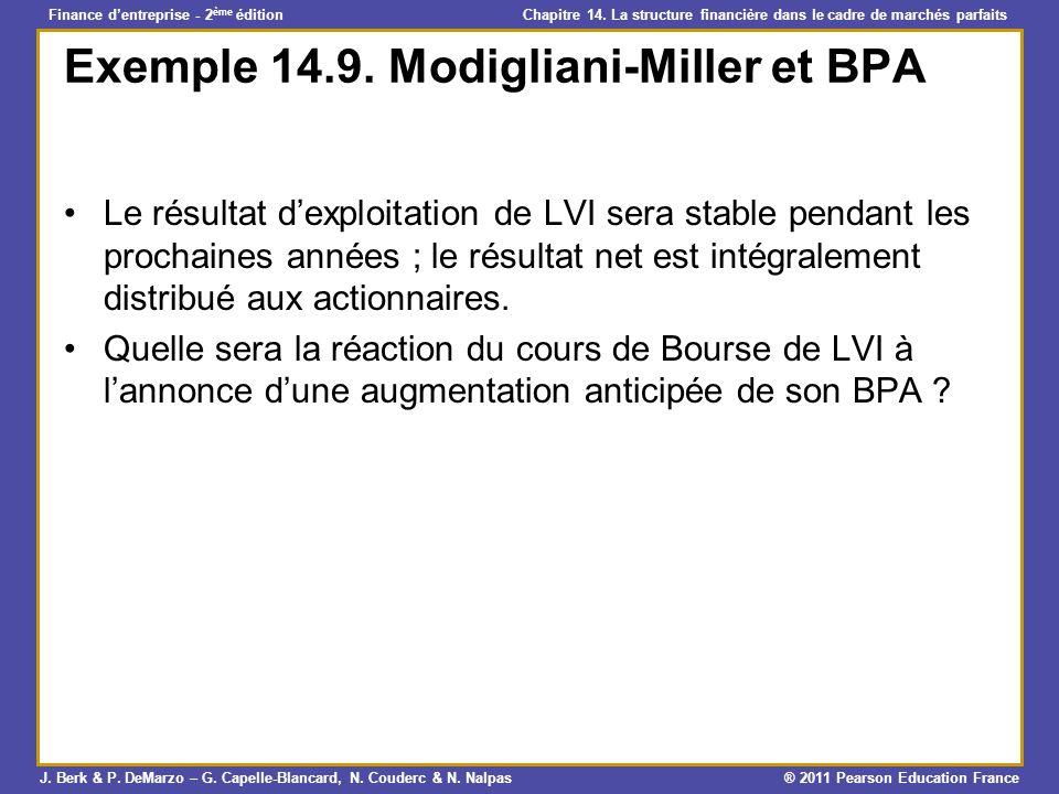 Exemple 14.9. Modigliani-Miller et BPA
