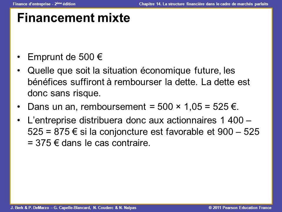 Financement mixte Emprunt de 500 €
