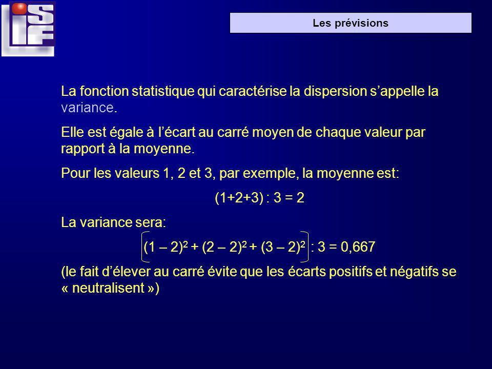 La fonction statistique qui caractérise la dispersion s'appelle la variance.