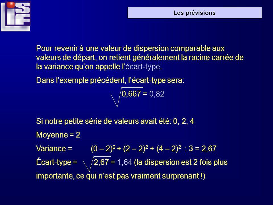 Pour revenir à une valeur de dispersion comparable aux valeurs de départ, on retient généralement la racine carrée de la variance qu'on appelle l'écart-type.
