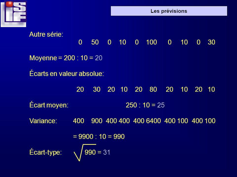 Autre série: 0 50 0 10 0 100 0 10 0 30. Moyenne = 200 : 10 = 20.