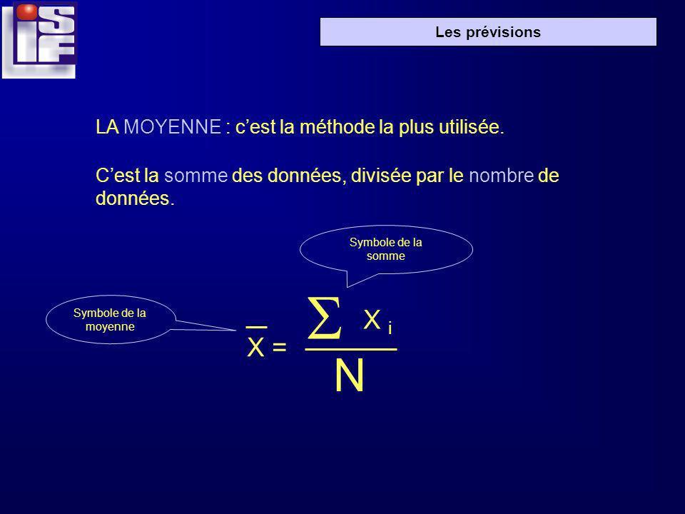 S N X i X = LA MOYENNE : c'est la méthode la plus utilisée.