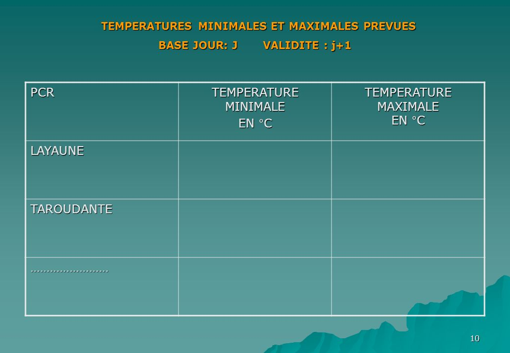 TEMPERATURE MAXIMALE EN °C