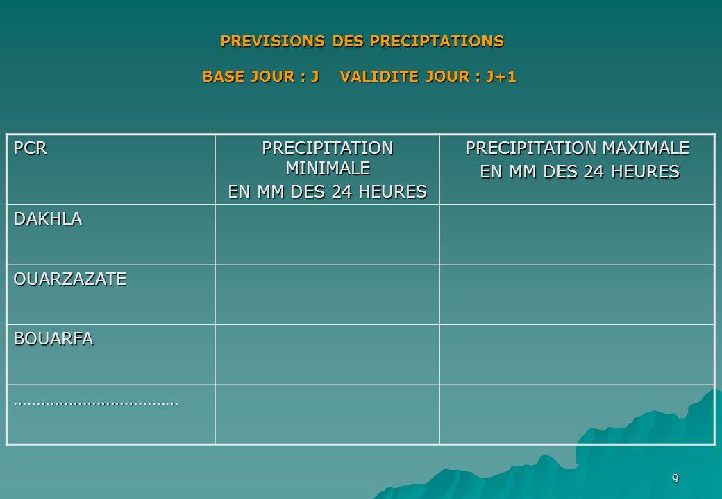 PREVISIONS DES PRECIPTATIONS BASE JOUR : J VALIDITE JOUR : J+1