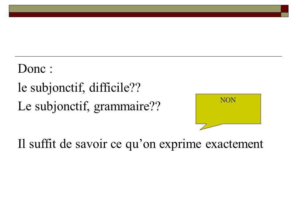 le subjonctif, difficile Le subjonctif, grammaire