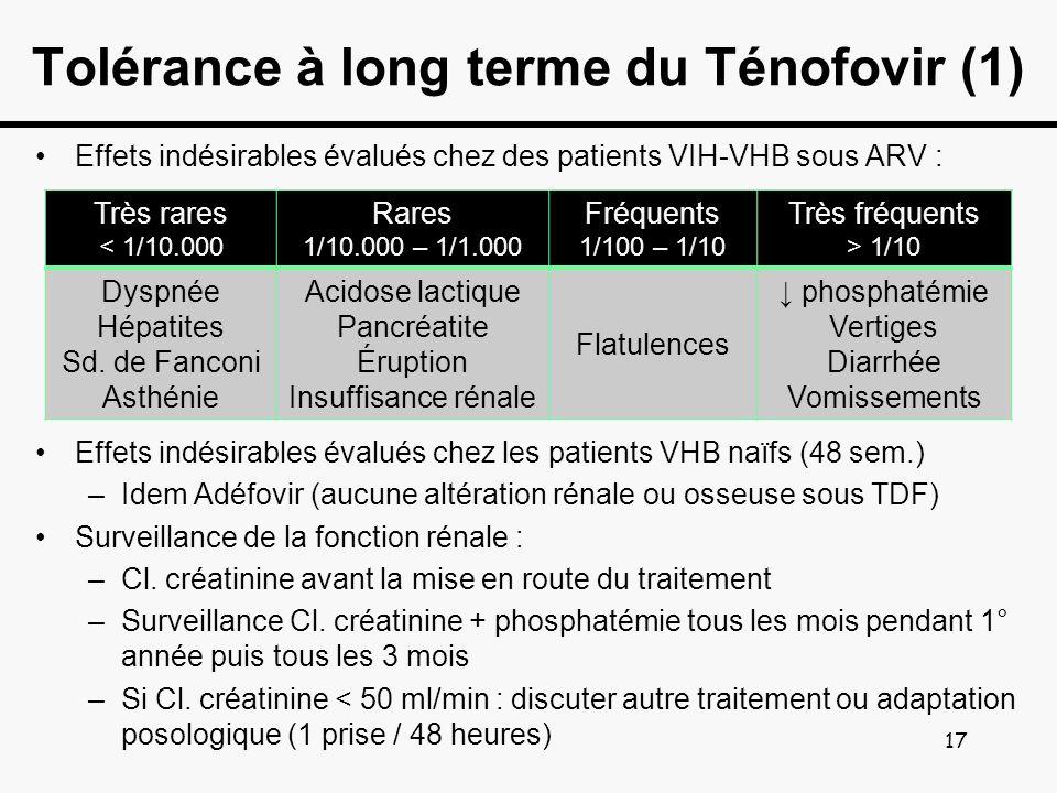 Tolérance à long terme du Ténofovir (1)