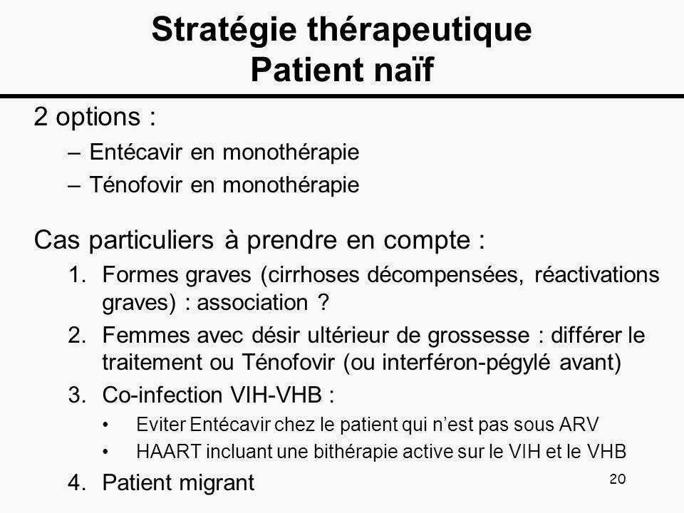 Stratégie thérapeutique Patient naïf