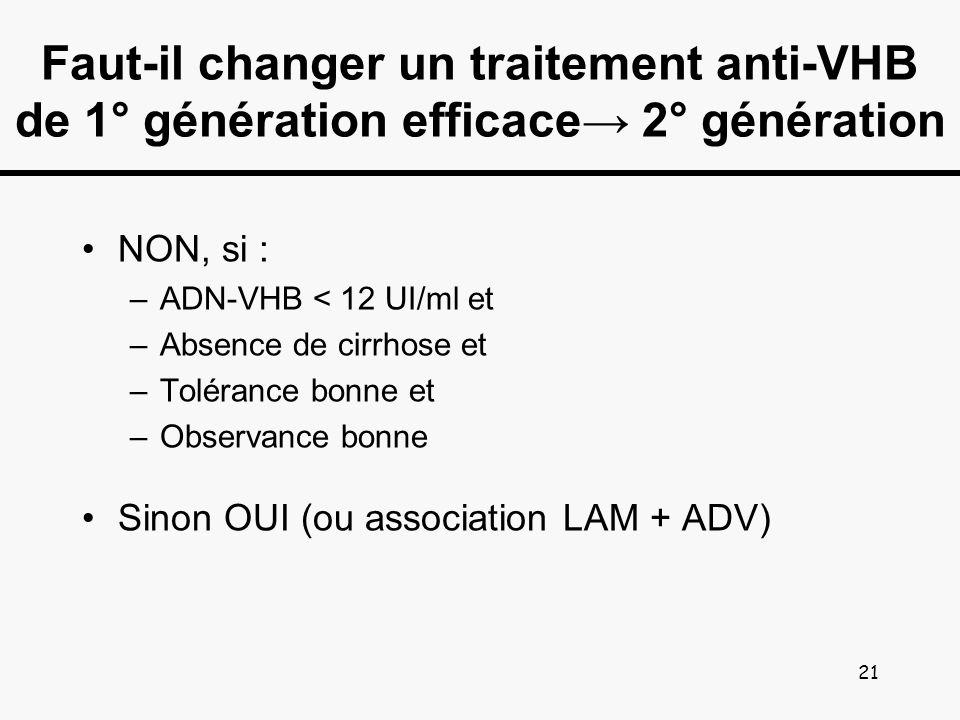Faut-il changer un traitement anti-VHB de 1° génération efficace→ 2° génération
