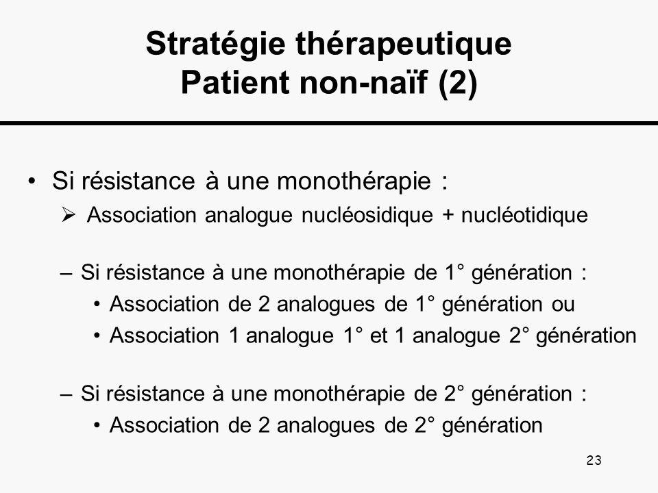 Stratégie thérapeutique Patient non-naïf (2)