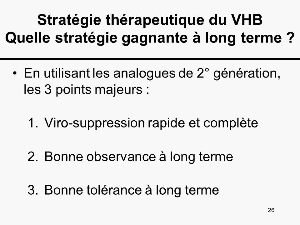 Stratégie thérapeutique du VHB Quelle stratégie gagnante à long terme