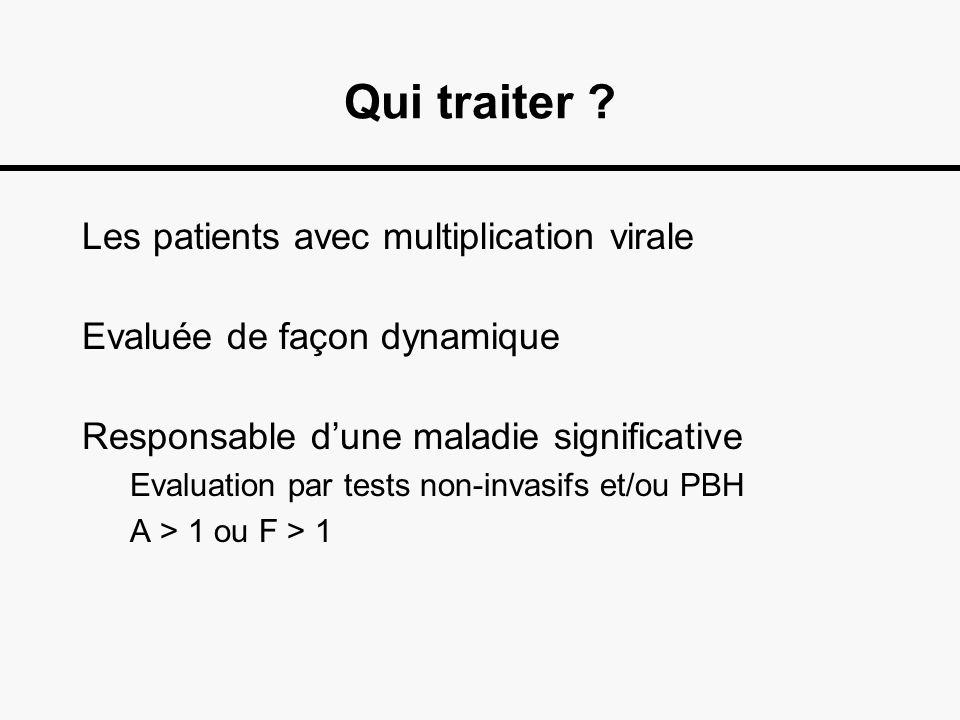 Qui traiter Les patients avec multiplication virale