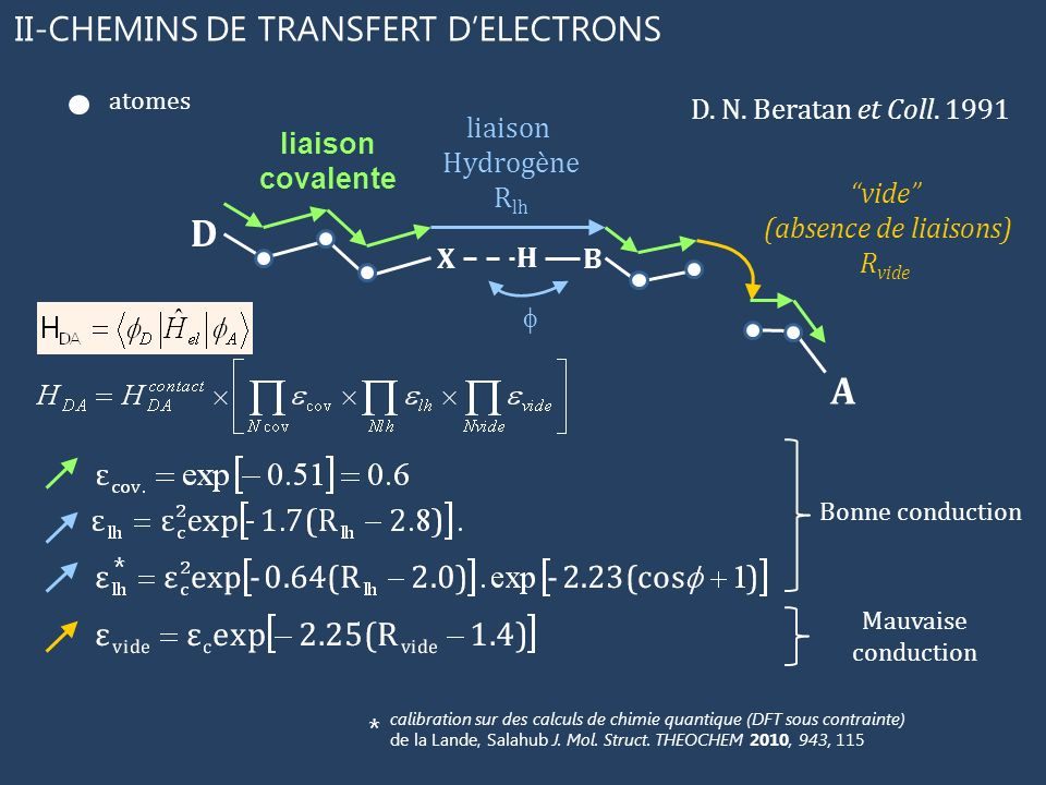 D A II-CHEMINS DE TRANSFERT D'ELECTRONS D. N. Beratan et Coll. 1991