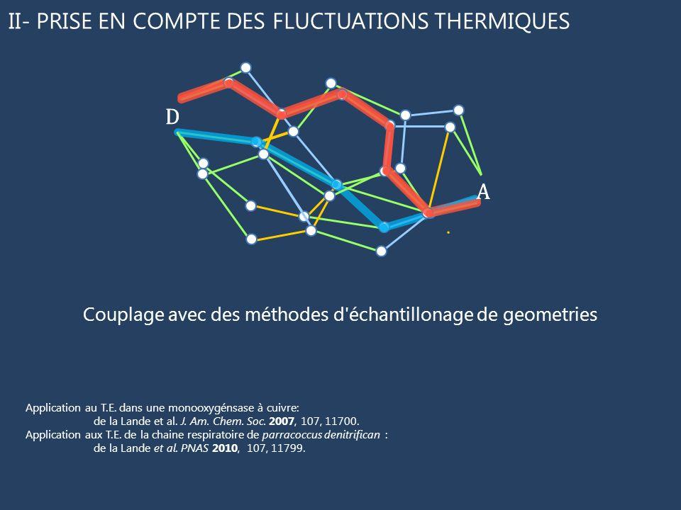 Couplage avec des méthodes d échantillonage de geometries