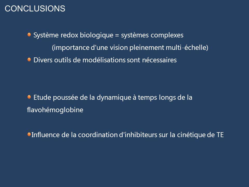 CONCLUSIONS Système redox biologique = systèmes complexes