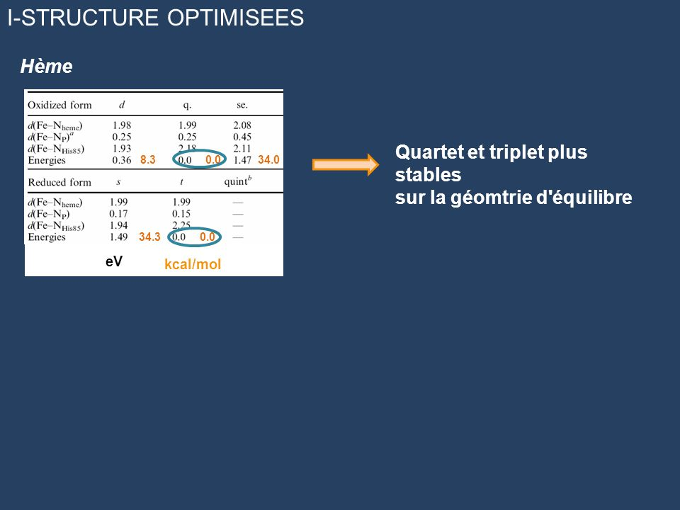 I-STRUCTURE OPTIMISEES