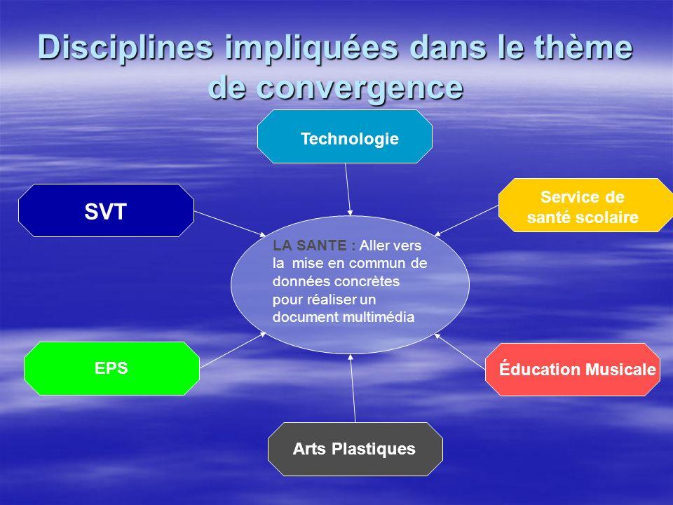 Disciplines impliquées dans le thème de convergence