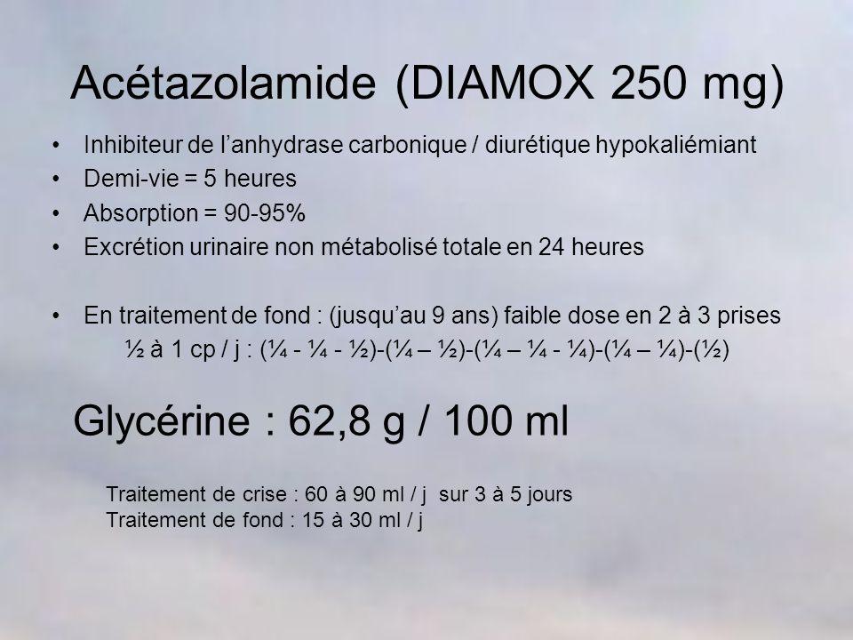 Acétazolamide (DIAMOX 250 mg)