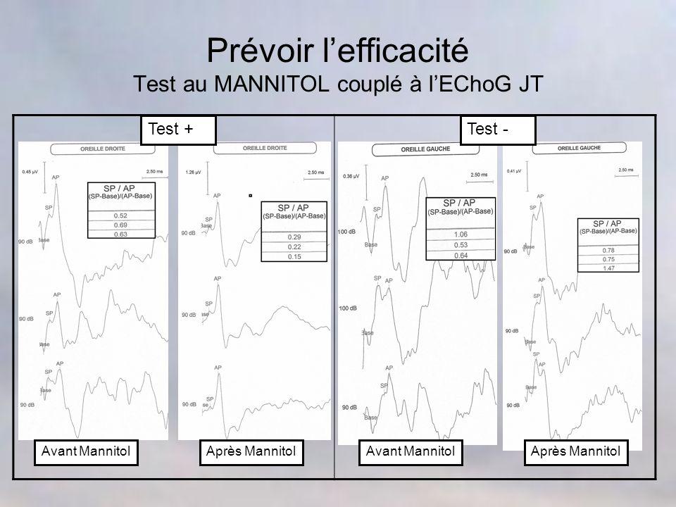 Prévoir l'efficacité Test au MANNITOL couplé à l'EChoG JT