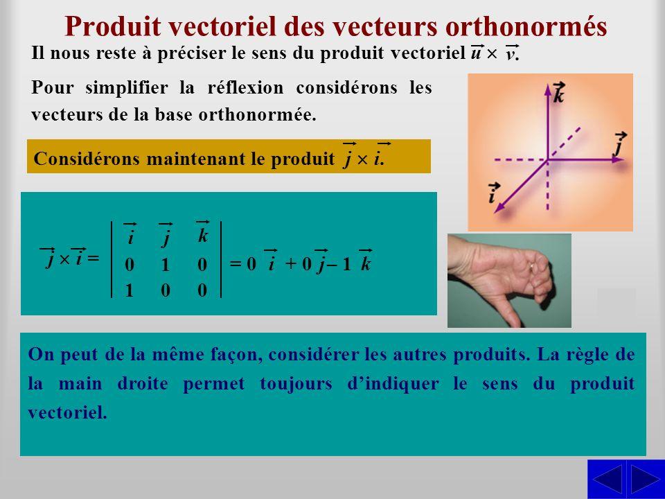Produit vectoriel des vecteurs orthonormés