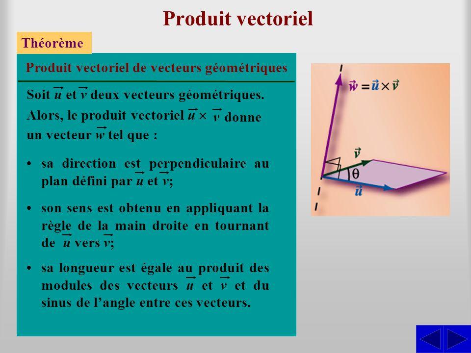 Produit vectoriel Théorème Produit vectoriel de vecteurs géométriques