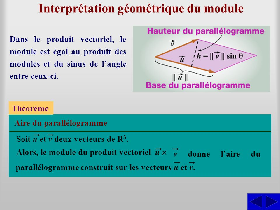 Interprétation géométrique du module