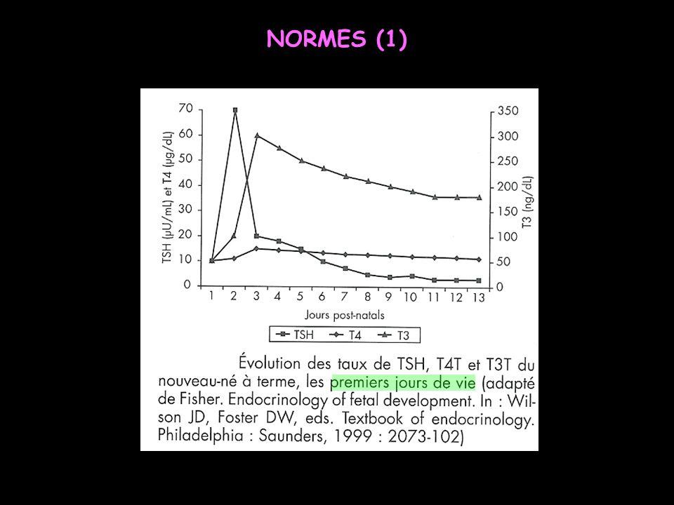 NORMES (1)
