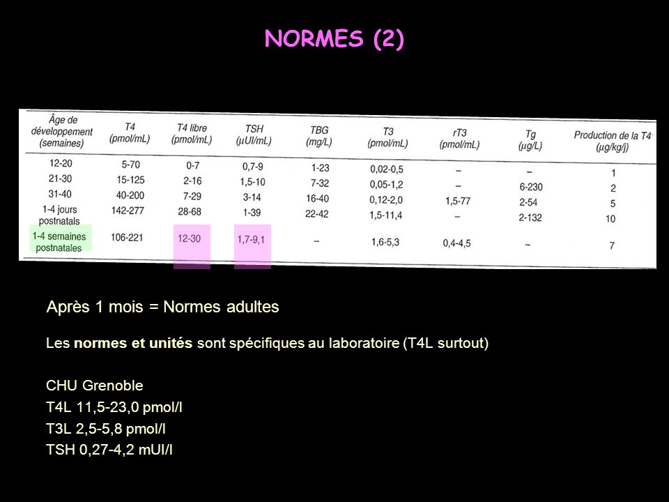 NORMES (2) Après 1 mois = Normes adultes