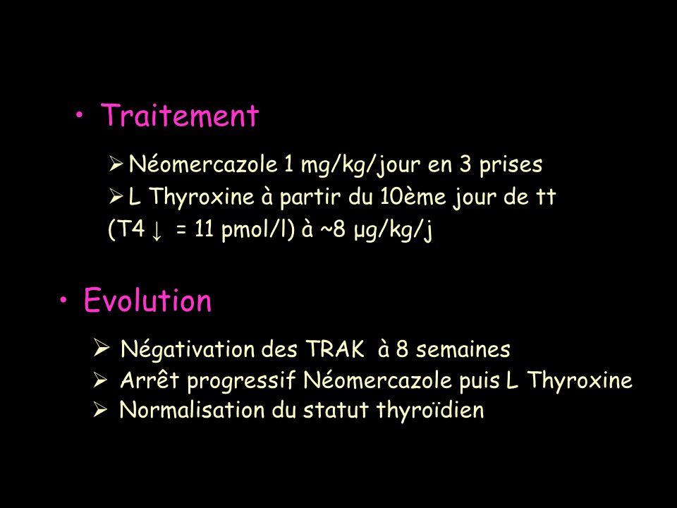 Traitement Evolution Négativation des TRAK à 8 semaines