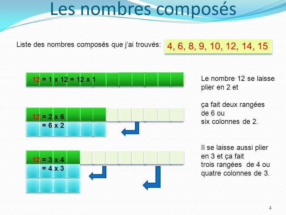 Les nombres composés Liste des nombres composés que j'ai trouvés: 4, 6, 8, 9, 10, 12, 14, 15. 12 = 1 x 12 = 12 x 1.
